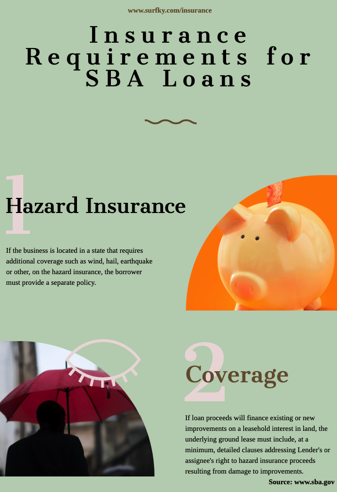 Hazard Insurance Cost Florida